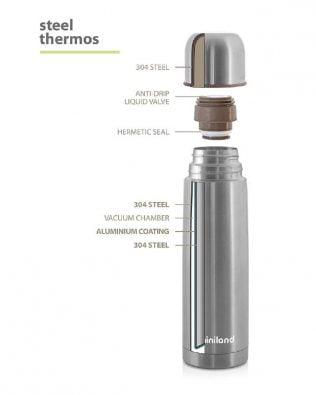 Termo para líquidos Steel 500ml – Miniland